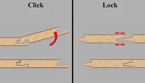 Типы замкового соединения