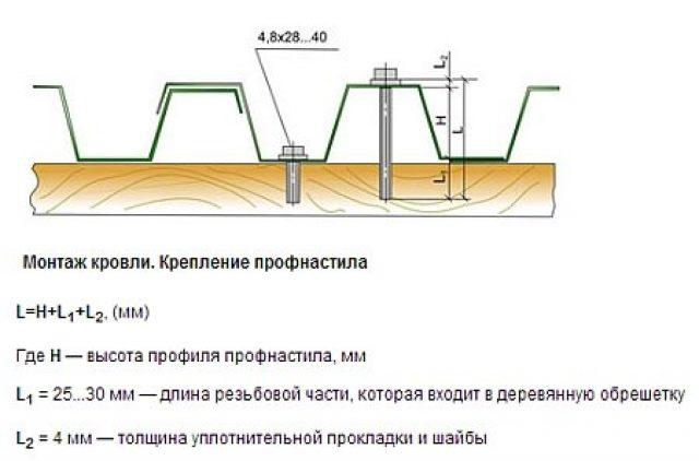 Крепление профнастила к прогонам металлическим: саморезы ...