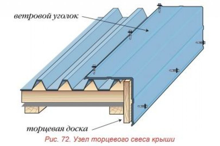Кроем крышу профлистом своими руками