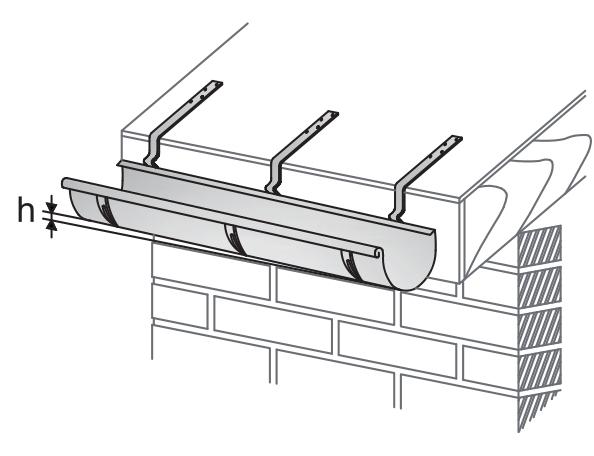 Схема установки желобов на крышу
