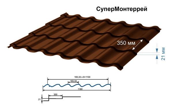Размеры металлочерепицы Супермонтеррей
