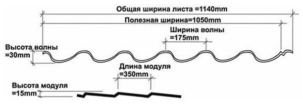 расчет металлочерипицы исходя из ее полезного размера