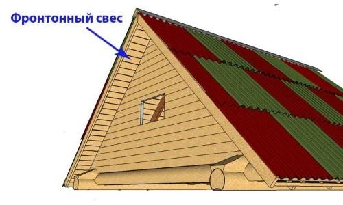 Фронтонный свес крыши