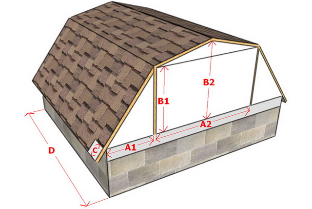 Расчет материалов для мансардной крыши