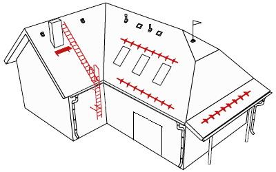 Схема установки снегозадержателей