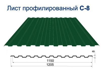 Размеры профнастила марки С8