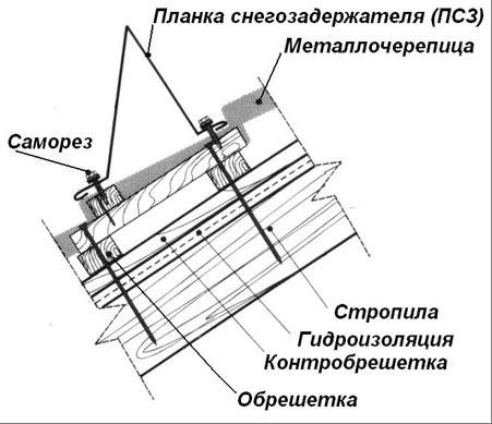 Схема монтажа снегозадержателя своими руками