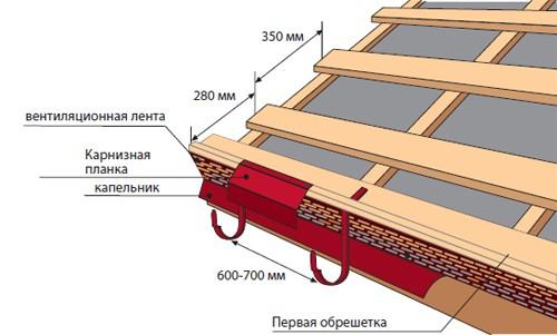 Монтаж металлочерепицы своими руками - пошаговая инструкция!