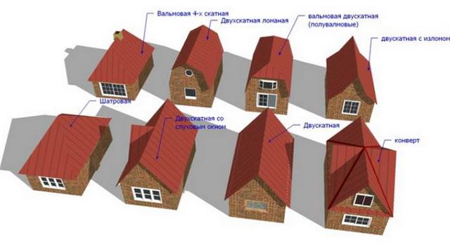 Основные типы крыш частных домов