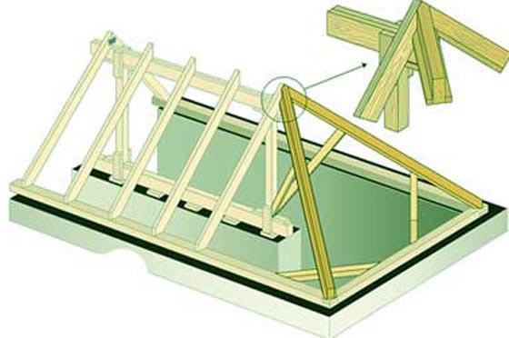 Как сделать стропила на вальмовую крышу 35