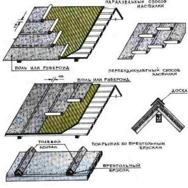 Перекрытие крыши рубероидом своими руками 43