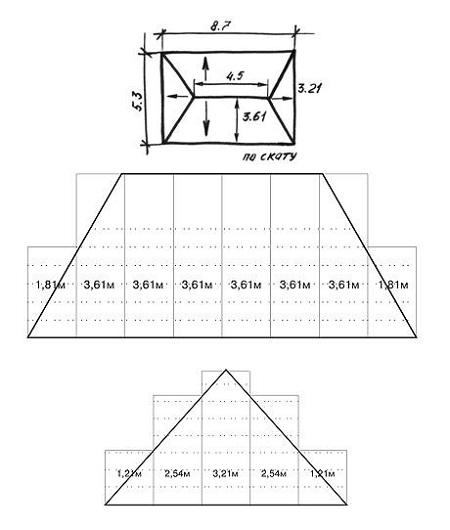 Как рассчитать профнастил на крышу
