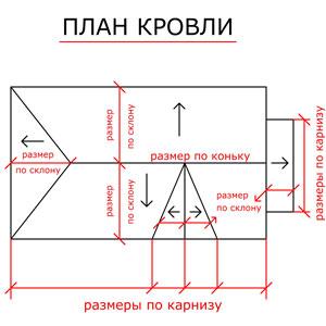 План крыши для расчета профнастила