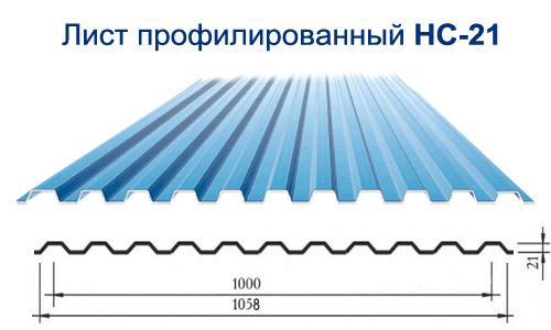 Параметры профлиста марки НС 21