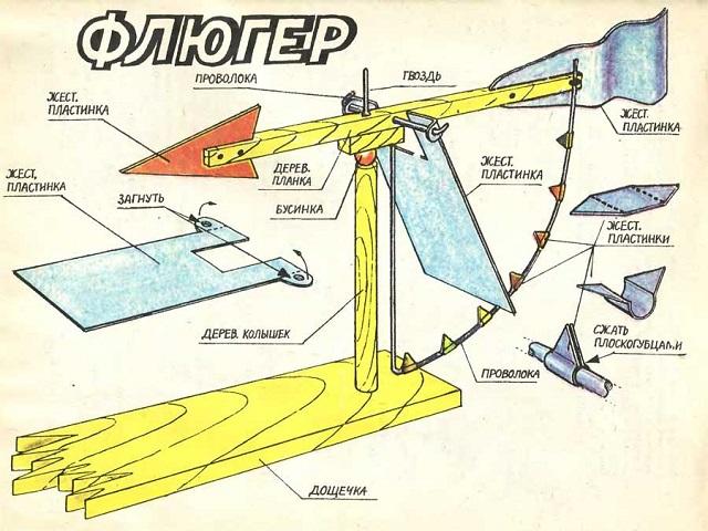 Схема изготовления флюгера