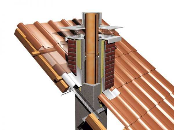 Вывод дымохода через крышу из металлочерепицы