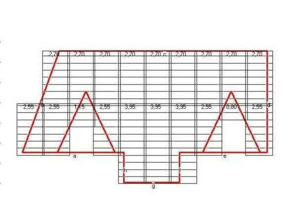 Расчет количества профнастила на крышу дома