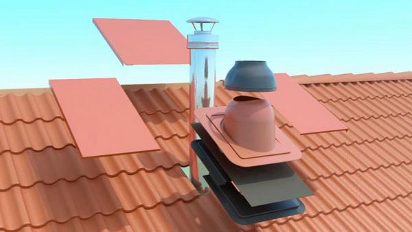 Монтаж трубы с дефлектором на крыше из металлочерепицы