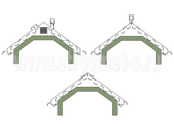 Варианты устройства вентиляции на крыше с мягкой кровлей