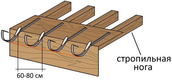 Схема монтажа кронштейнов для крепления желоба водостока
