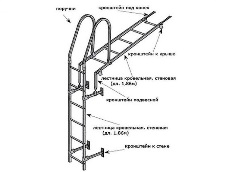 Схема пристенной лестницы на крышу из металла