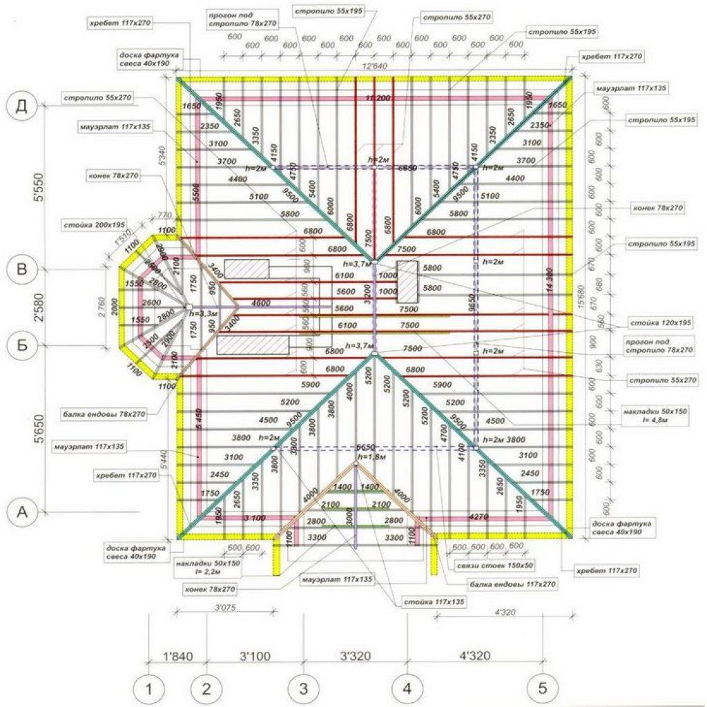 Схема деревянной вальмовой крыши