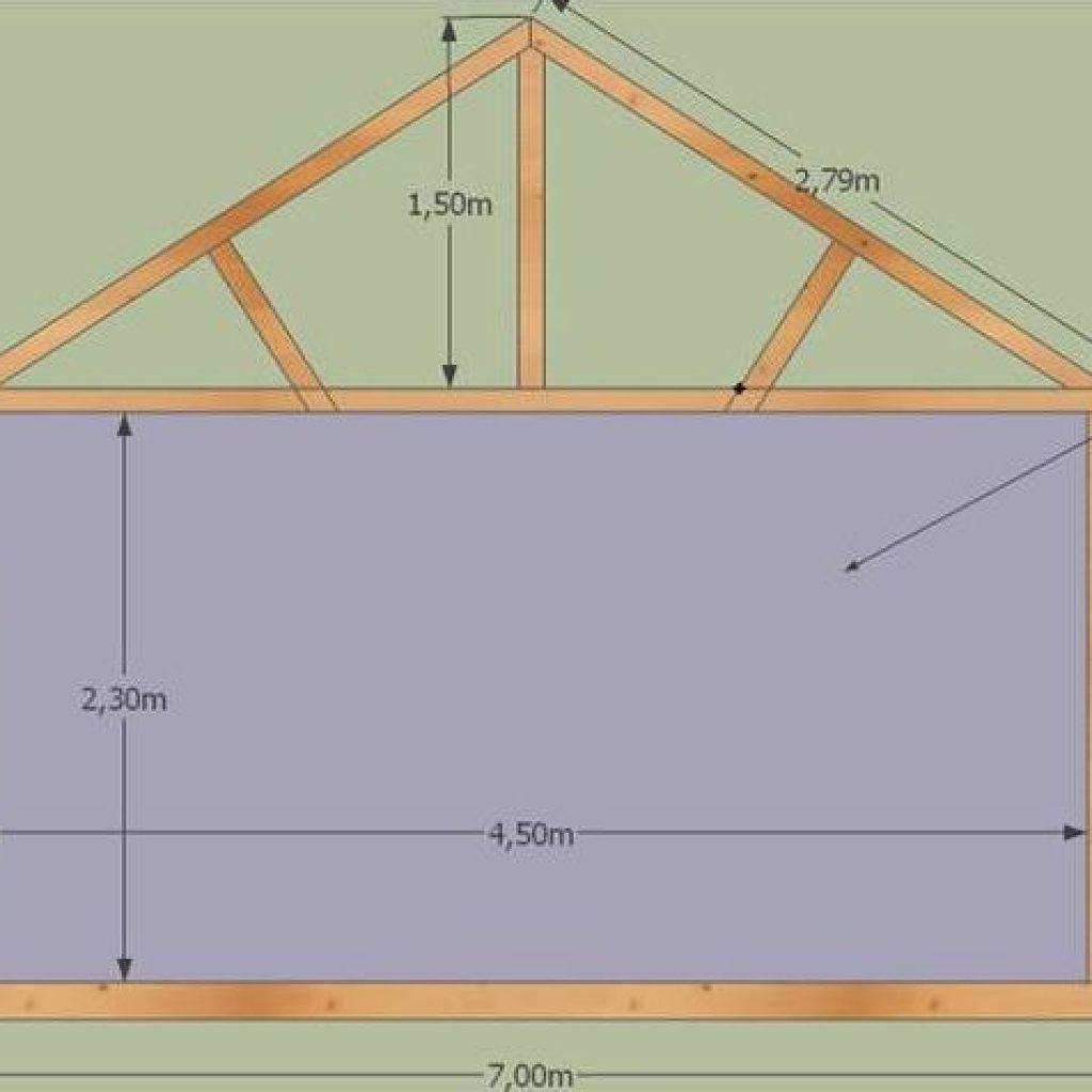 Мансардная крыша своими руками: как построить 62