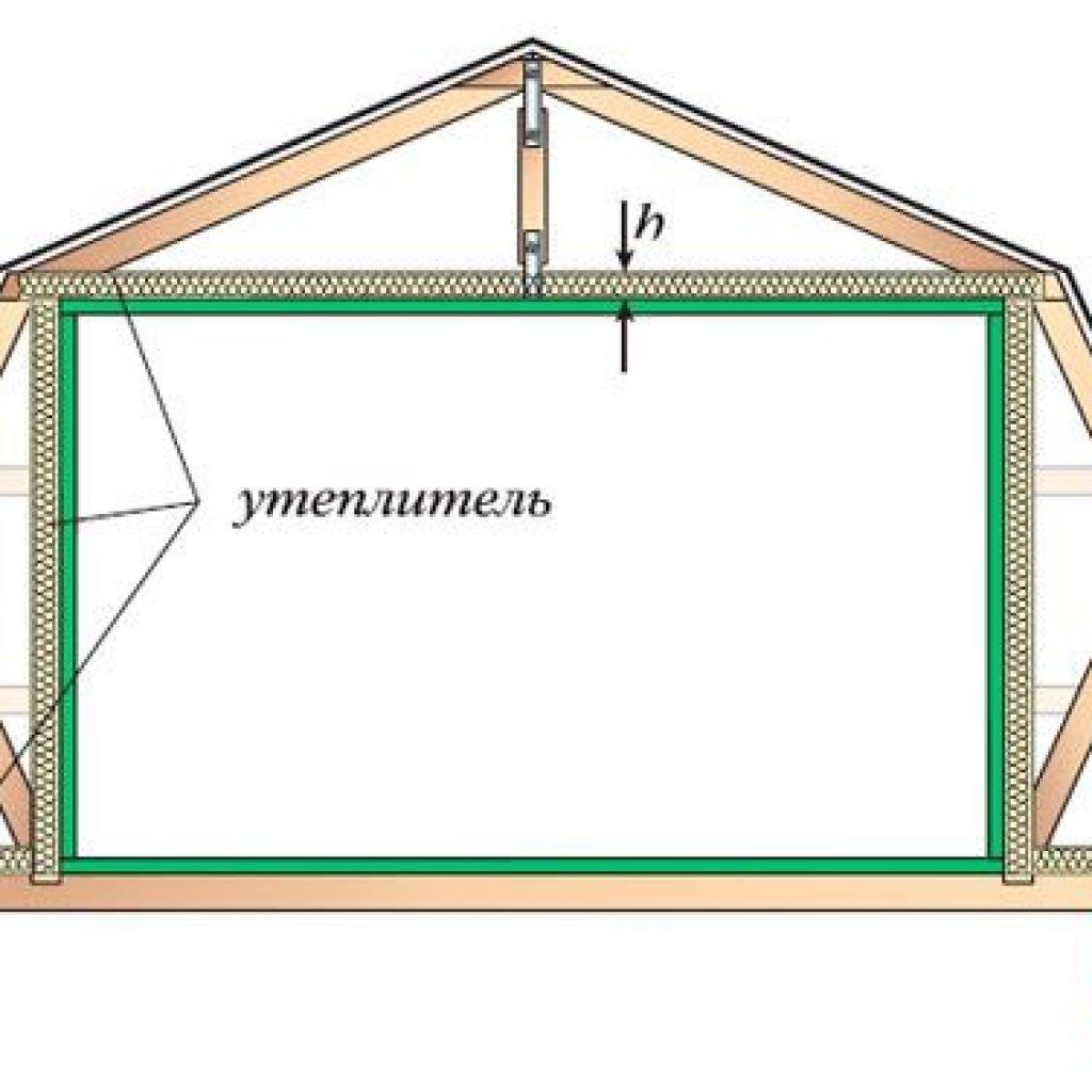 Мансардная крыша своими руками 53