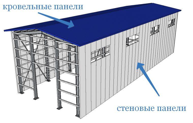 Сэндвич панели используются при строительстве быстровозводимых зданий