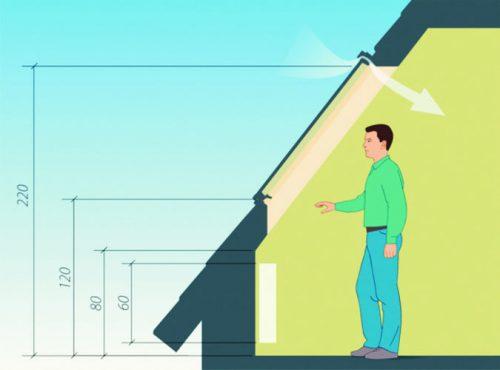 размер мансардной крыши