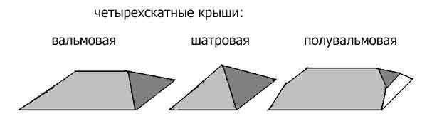четырехскатные крыши