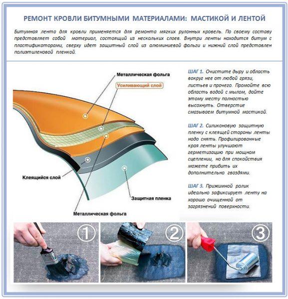 Калининграде в жидкая теплоизоляция