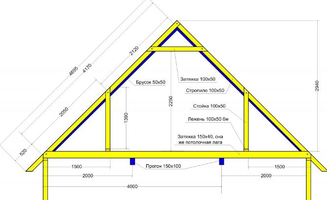 вариант чертежа двускатной крыши