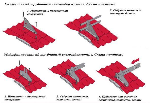Схема установки трубчатого снегозадержателя