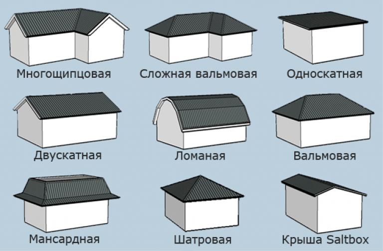 этих все виды форм крыш в картинках комбинация правильная