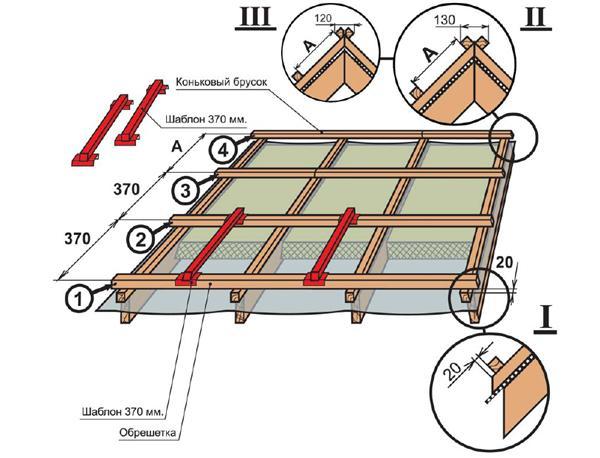 Правильный шаг обрешётки для металлочерепицы