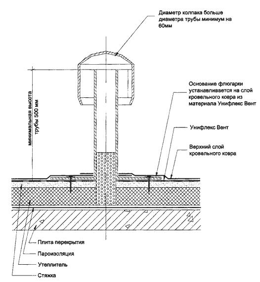 Схема монтажа аэратора