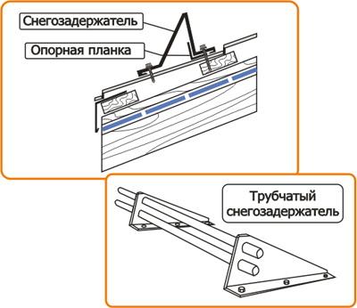 Способ установки снегозадержателей на крышу