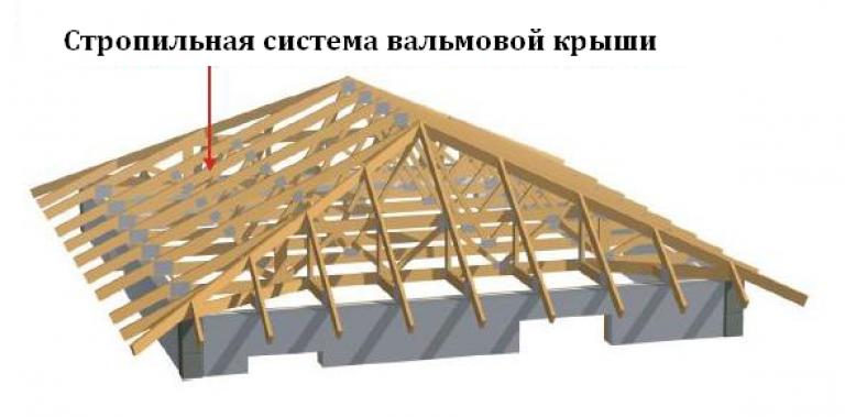 стропильная система вальмовой четырехскатной крыши