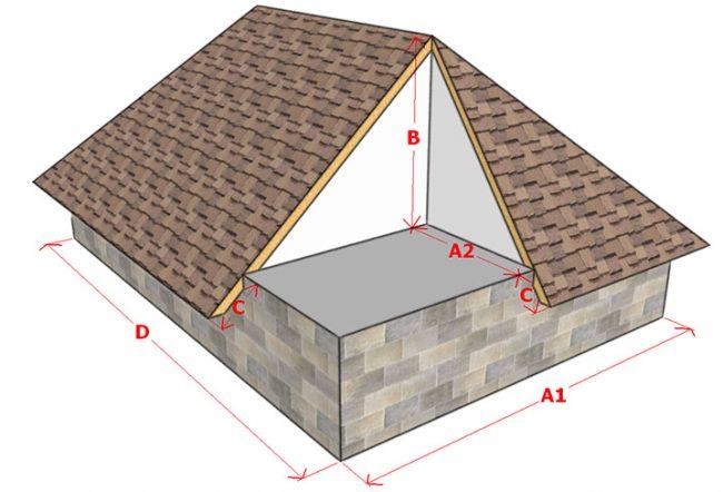Онлайн калькулятор расчета крыши