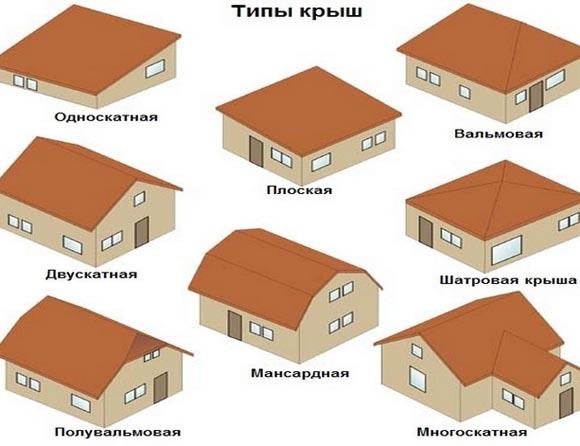 Основные типы крыш частного дома