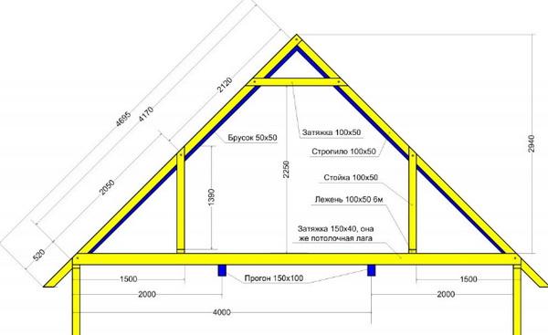 Чертеж двускатной крыши с размерами
