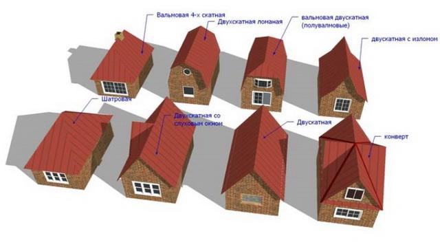 Основные виды скатных крыш