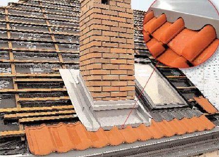 Отделка трубы дымохода на крыше видео нормы пожарные дымоходы печи