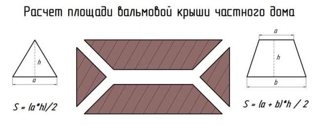 Расчет площади вальмовой крыши дома