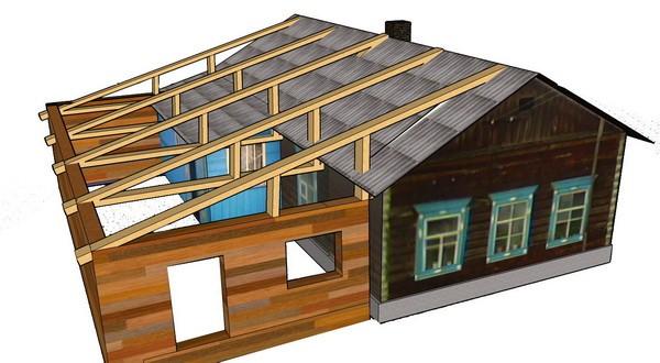Конструкция односкатной крыши пристроя