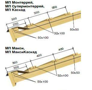 Изучаем правила укладки металлочерепицы Монтеррей