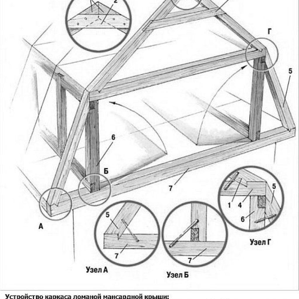 Делаем двускатную ломаную крышу самостоятельно